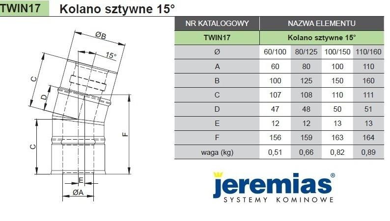 Kolano sztywne TWIN16 - dane techniczne