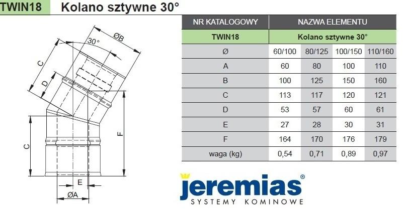 Kolano sztywne TWIN18 - dane techniczne