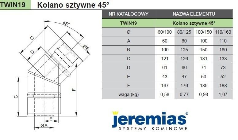 JEREMIAS KOLANO SPALINOWE - dane techniczne