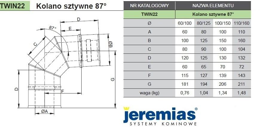 Kolano sztywne TWIN22 - dane techniczne