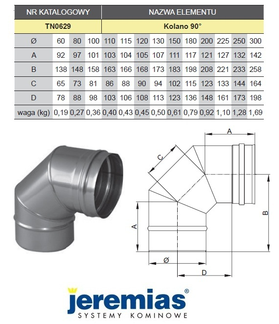 TN0629 - dane techniczne