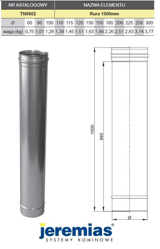 Rura spalinowa TN0602 - dane techniczne