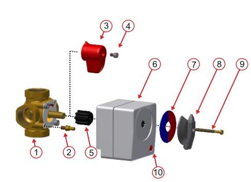 Jak mogę podłączyć przełącznik trójdrożny