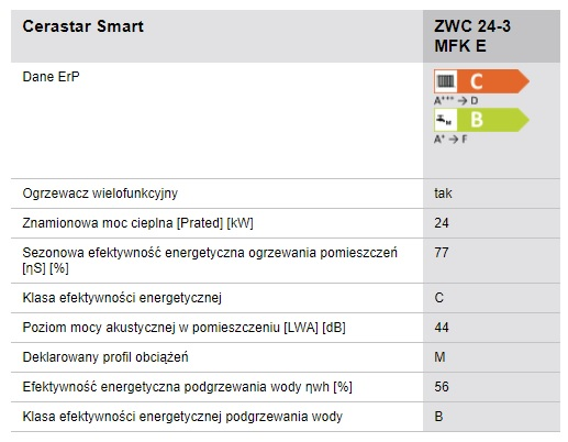 Cerastar Smart - dane techniczne